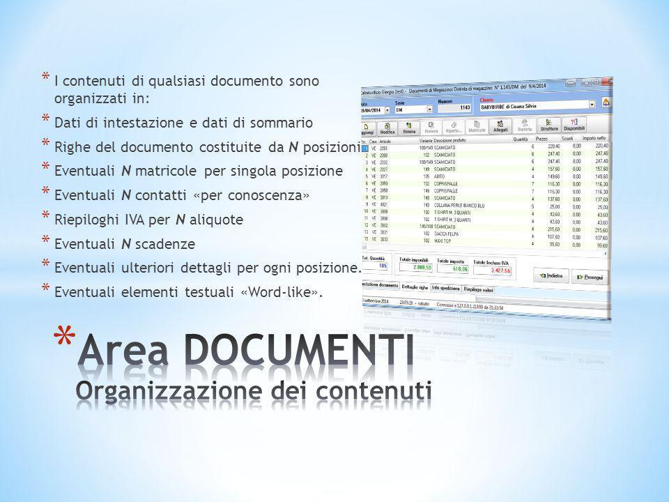 Area DOCUMENTI Organizzazione dei contenuti