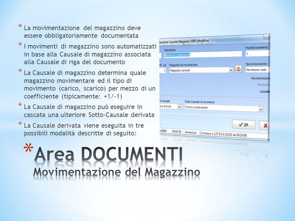 Area DOCUMENTI Movimentazione del Magazzino