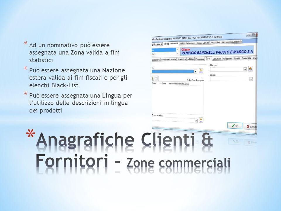 Anagrafiche Clienti & Fornitori – Zone commerciali