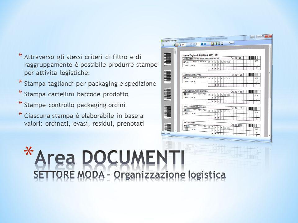 Area DOCUMENTI SETTORE MODA – Organizzazione logistica