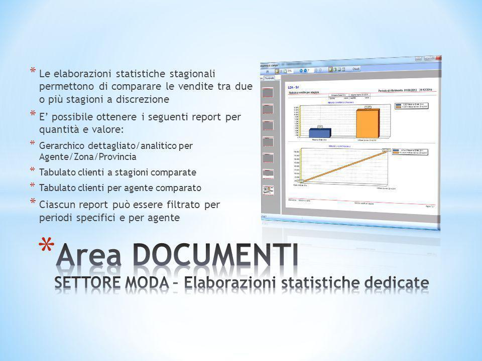 Area DOCUMENTI SETTORE MODA – Elaborazioni statistiche dedicate
