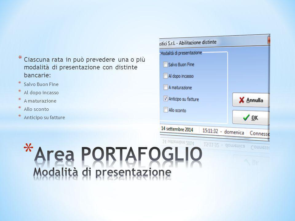 Area PORTAFOGLIO Modalità di presentazione