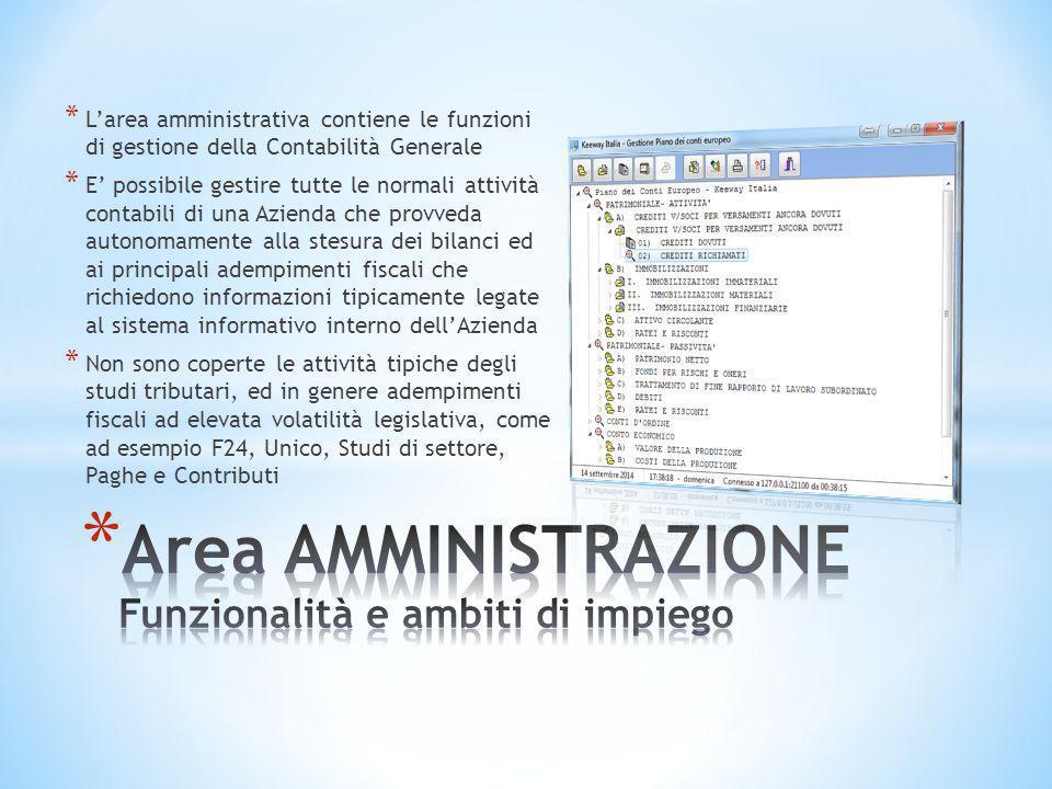 Area AMMINISTRAZIONE Funzionalità e ambiti di impiego