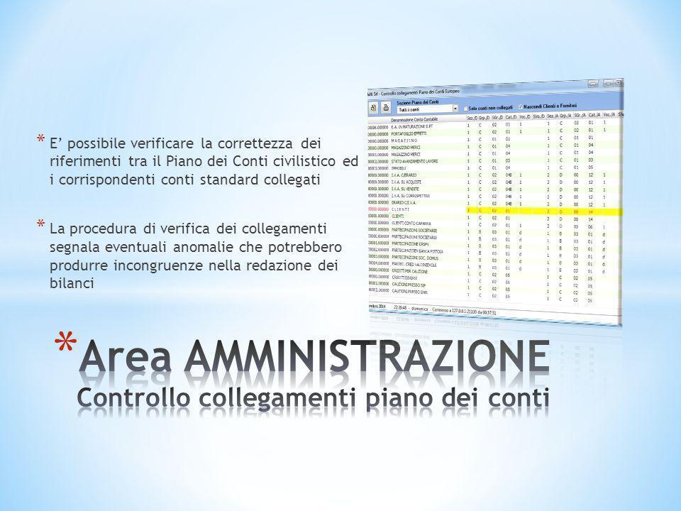 Area AMMINISTRAZIONE Controllo collegamenti piano dei conti