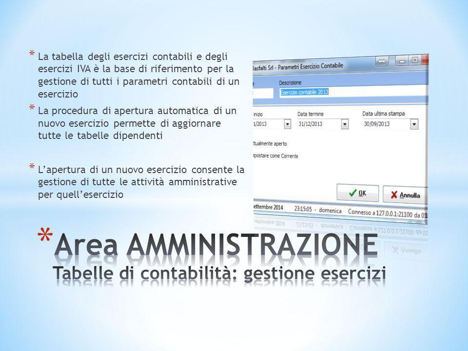 Area AMMINISTRAZIONE Tabelle di contabilità: gestione esercizi