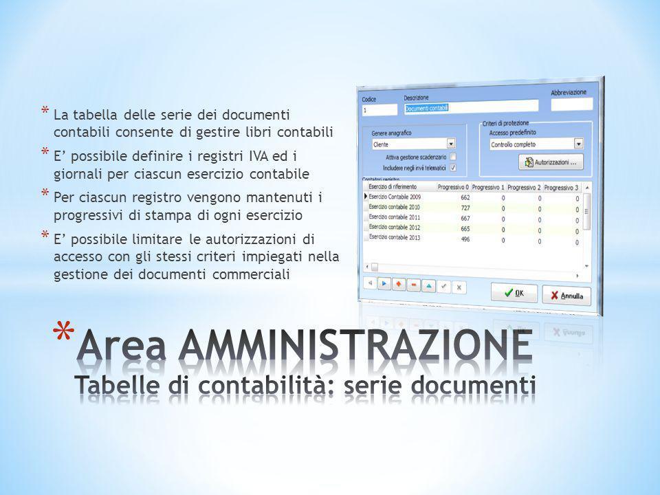 Area AMMINISTRAZIONE Tabelle di contabilità: serie documenti