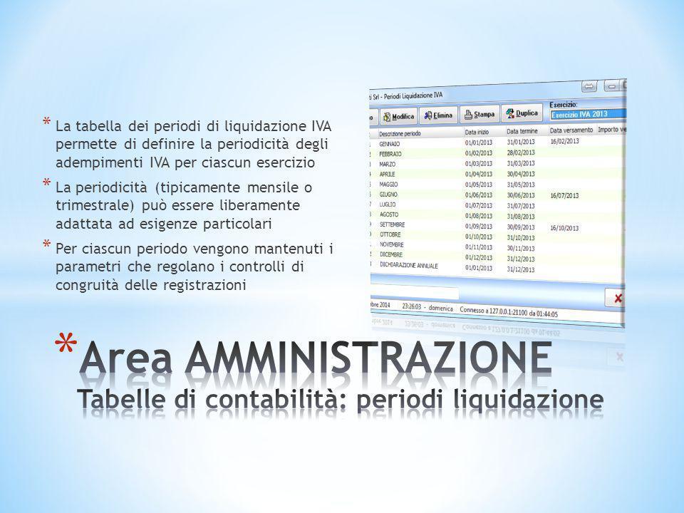 Area AMMINISTRAZIONE Tabelle di contabilità: periodi liquidazione
