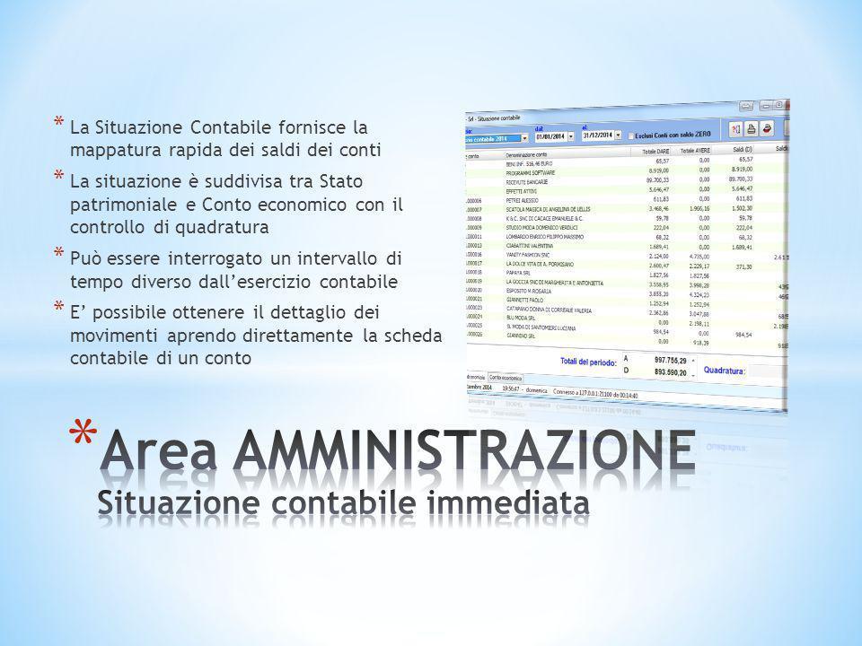 Area AMMINISTRAZIONE Situazione contabile immediata