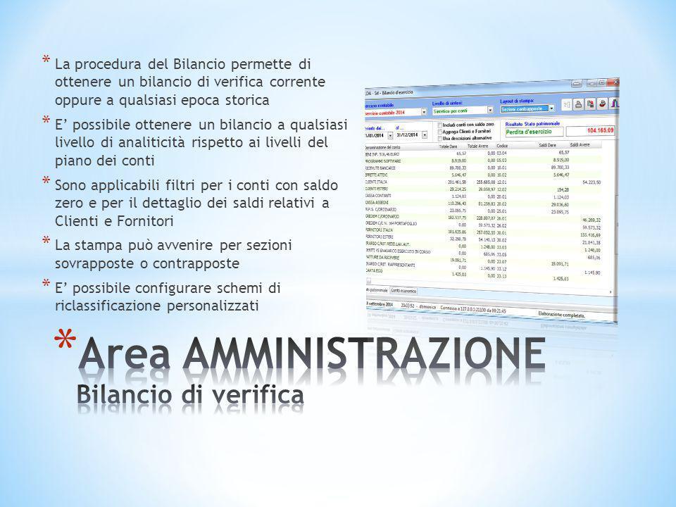 Area AMMINISTRAZIONE Bilancio di verifica