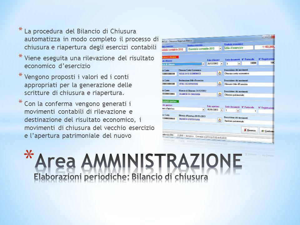 Area AMMINISTRAZIONE Elaborazioni periodiche: Bilancio di chiusura