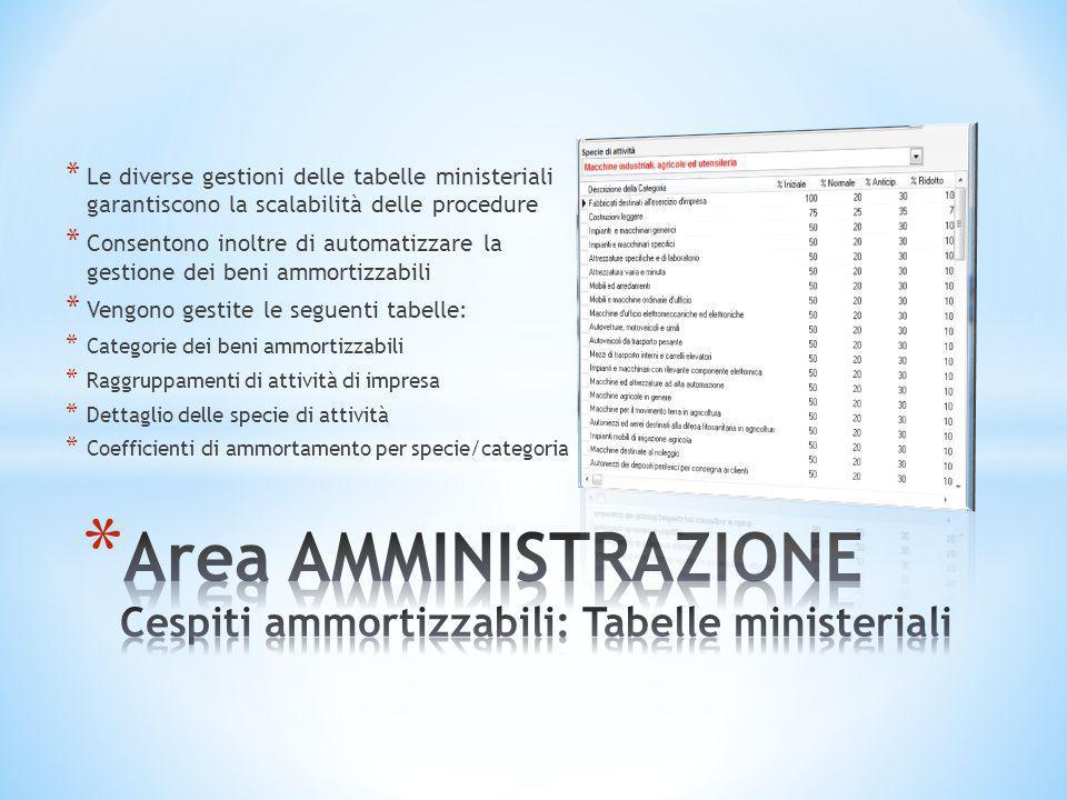 Area AMMINISTRAZIONE Cespiti ammortizzabili: Tabelle ministeriali