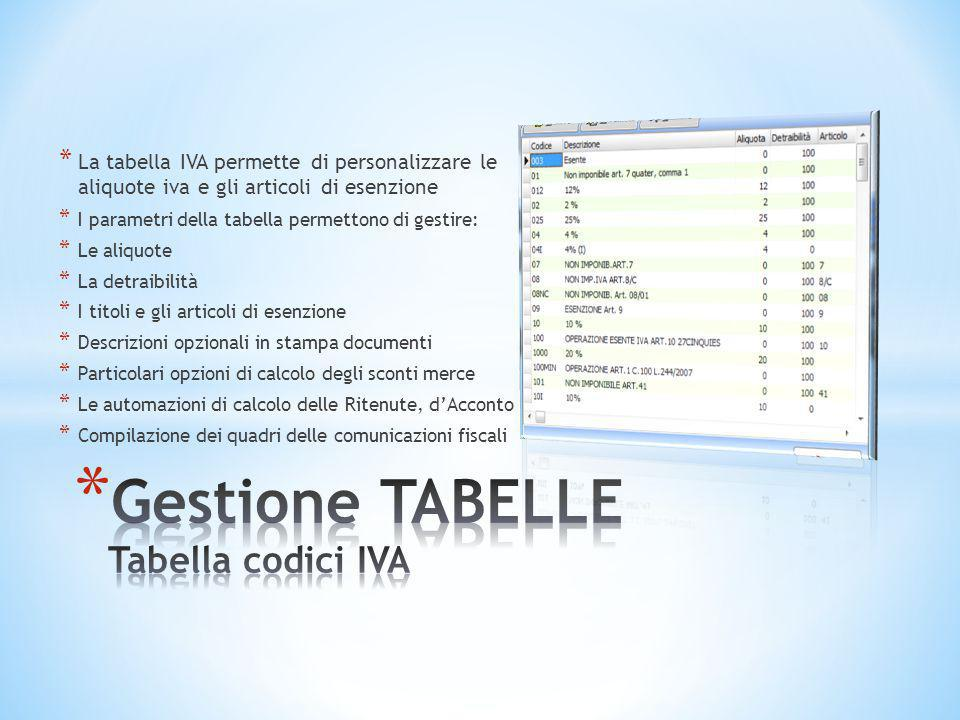 Gestione TABELLE Tabella codici IVA