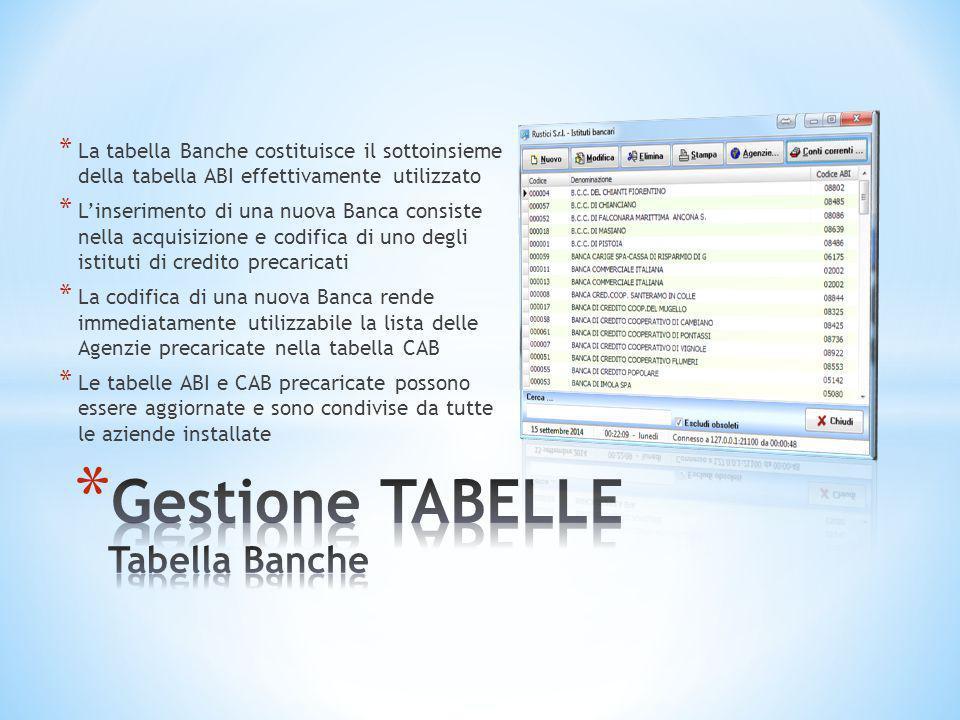 Gestione TABELLE Tabella Banche