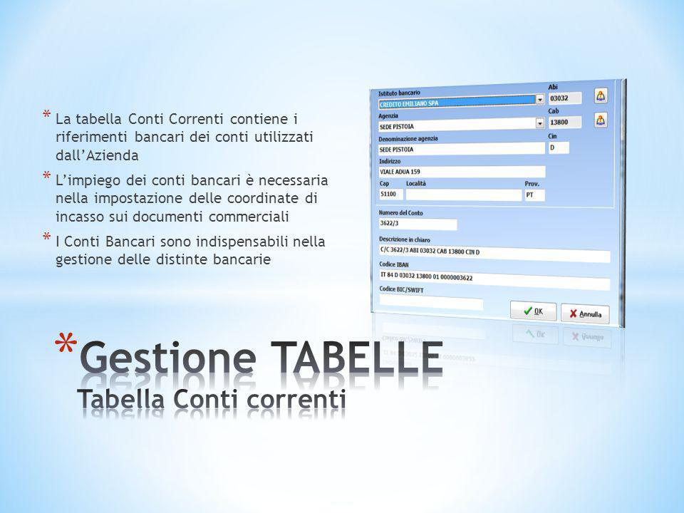 Gestione TABELLE Tabella Conti correnti