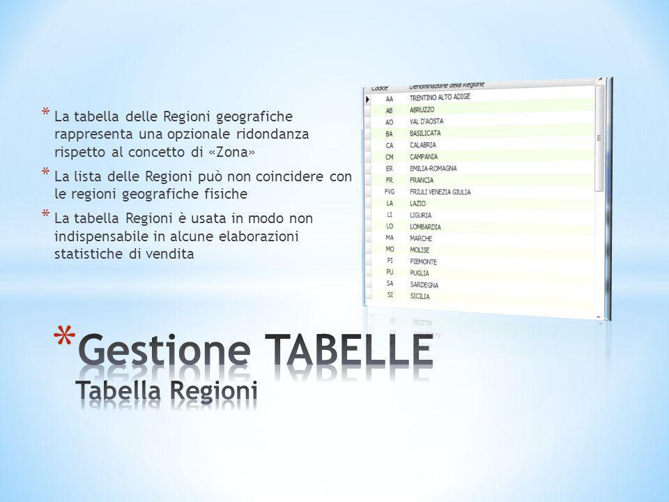 Gestione TABELLE Tabella Regioni