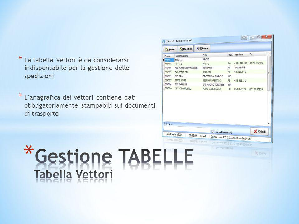 Gestione TABELLE Tabella Vettori