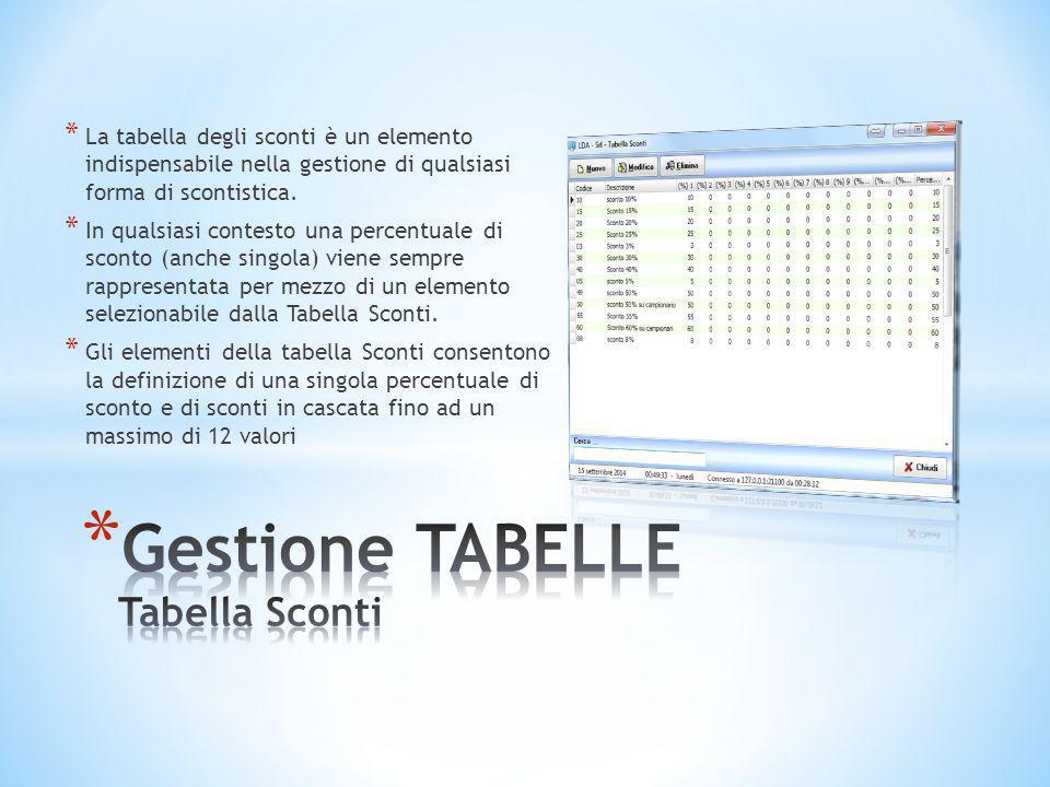 Gestione TABELLE Tabella Sconti