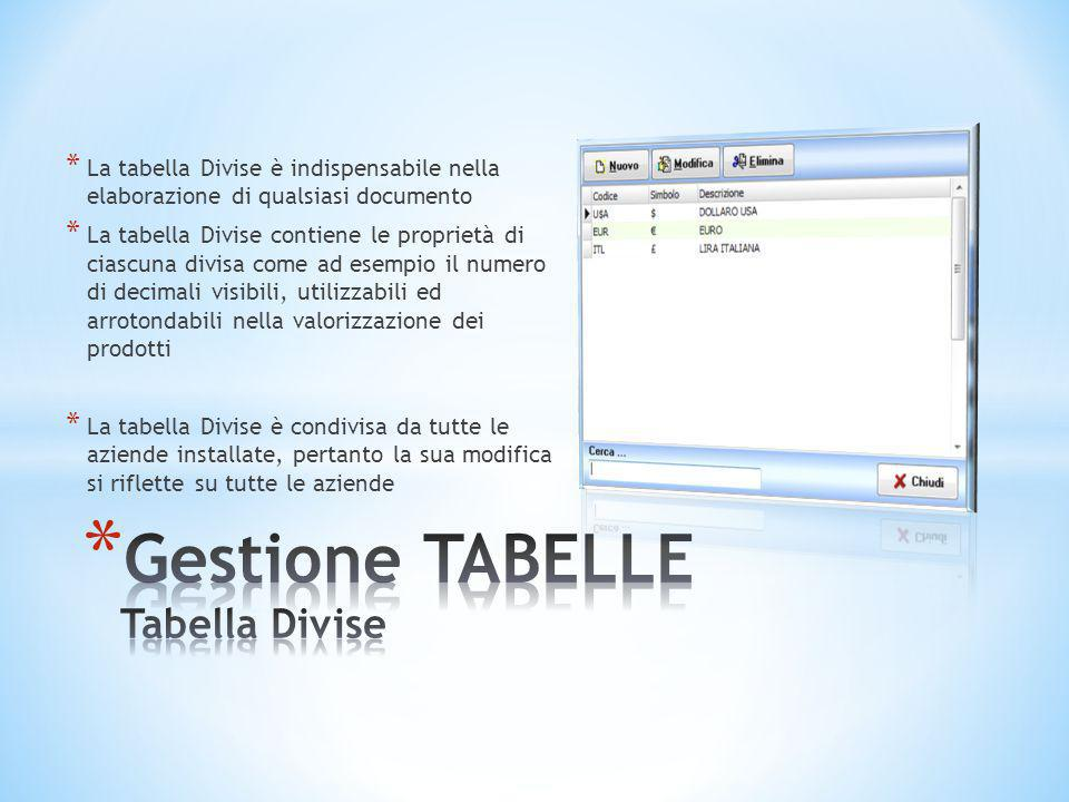 Gestione TABELLE Tabella Divise