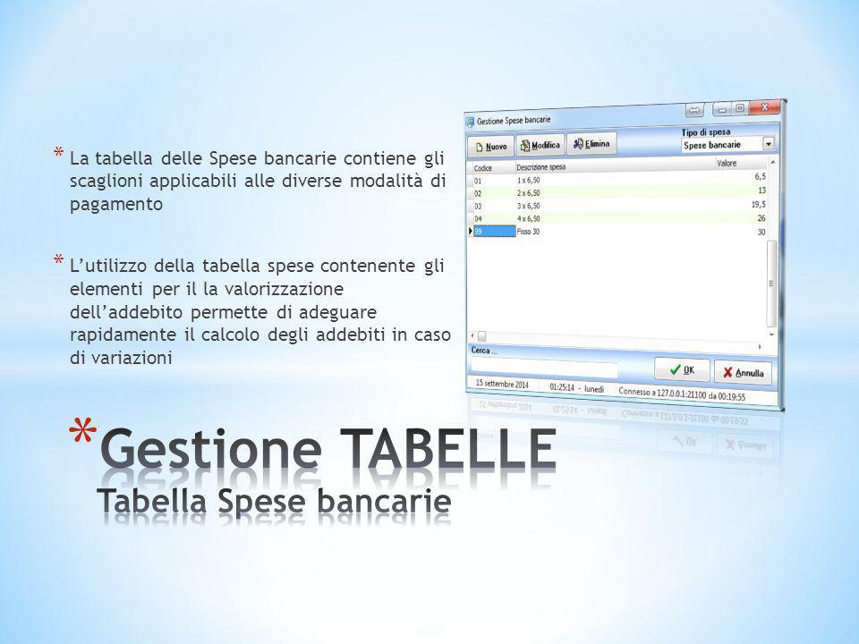 Gestione TABELLE Tabella Spese bancarie