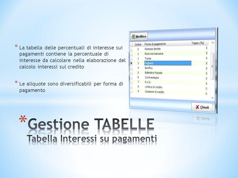 Gestione TABELLE Tabella Interessi su pagamenti