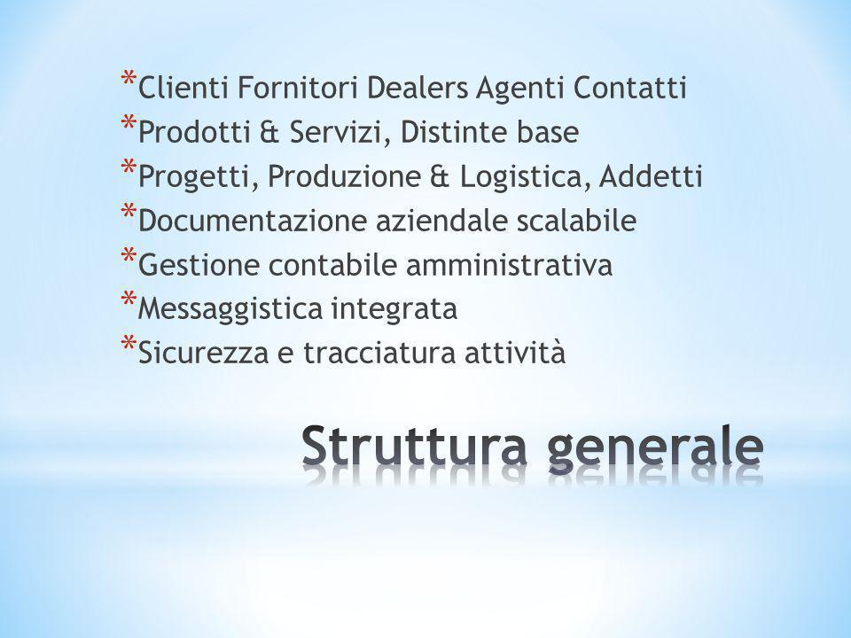 Struttura generale Clienti Fornitori Dealers Agenti Contatti