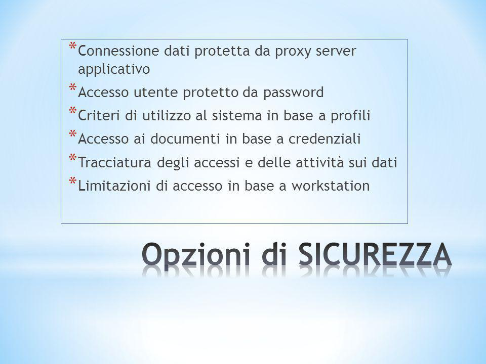 Connessione dati protetta da proxy server applicativo