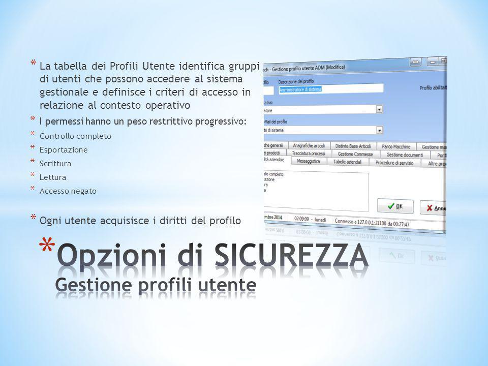 Opzioni di SICUREZZA Gestione profili utente