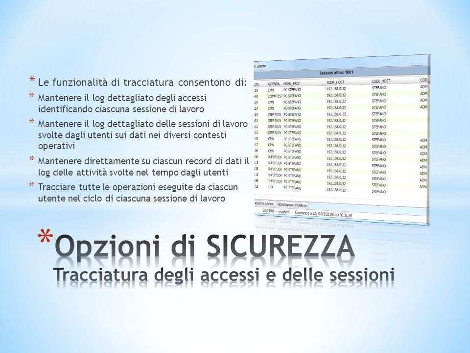 Opzioni di SICUREZZA Tracciatura degli accessi e delle sessioni