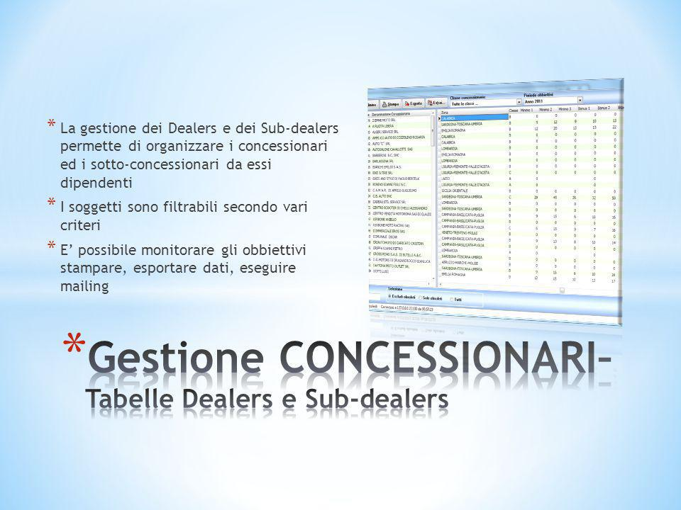 Gestione CONCESSIONARI– Tabelle Dealers e Sub-dealers