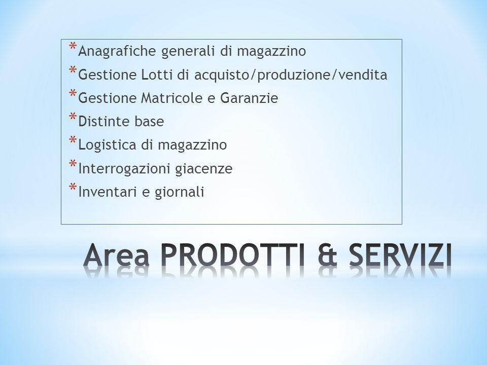 Area PRODOTTI & SERVIZI