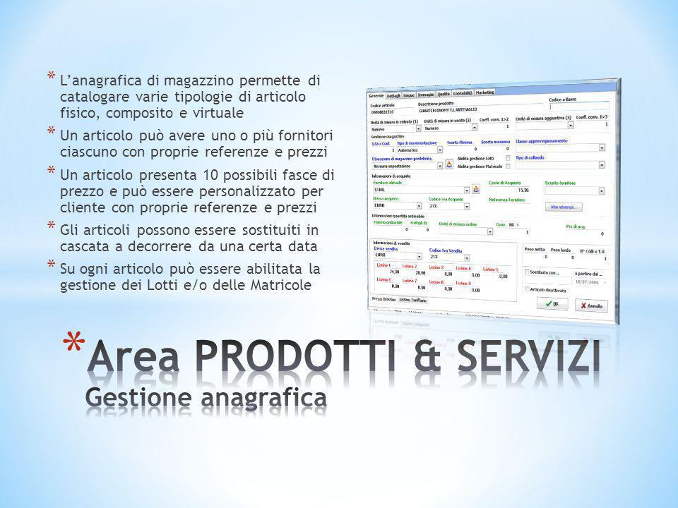 Area PRODOTTI & SERVIZI Gestione anagrafica