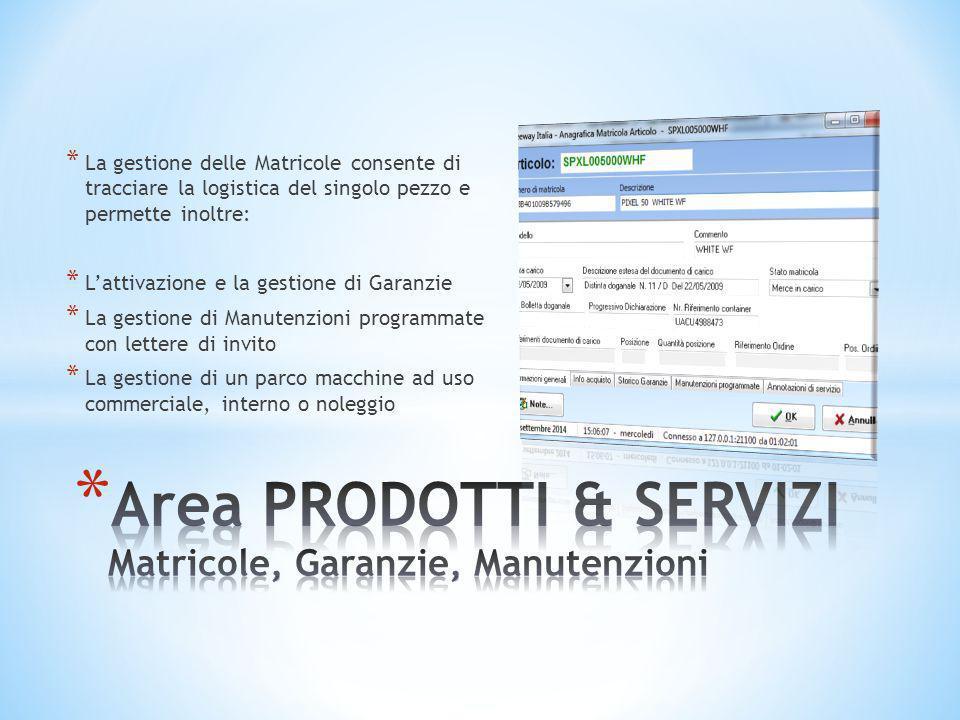 Area PRODOTTI & SERVIZI Matricole, Garanzie, Manutenzioni