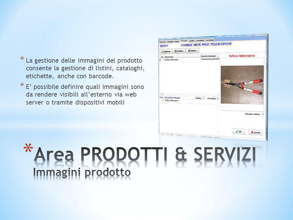 Area PRODOTTI & SERVIZI Immagini prodotto
