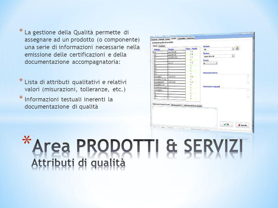 Area PRODOTTI & SERVIZI Attributi di qualità