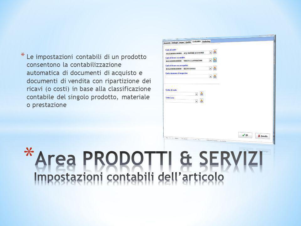 Area PRODOTTI & SERVIZI Impostazioni contabili dell'articolo