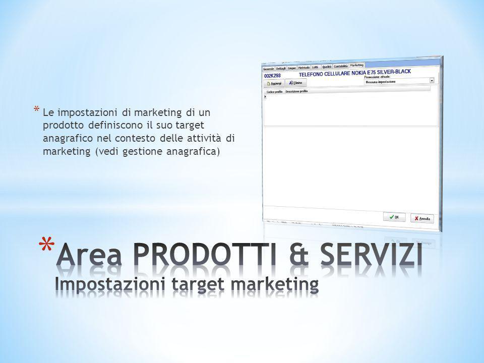Area PRODOTTI & SERVIZI Impostazioni target marketing