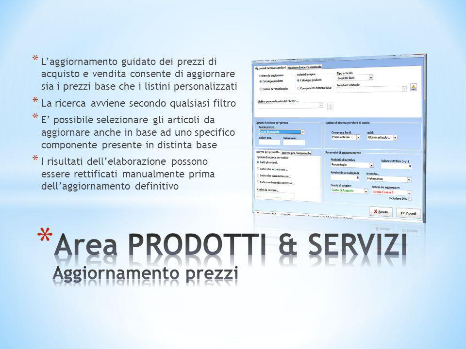 Area PRODOTTI & SERVIZI Aggiornamento prezzi