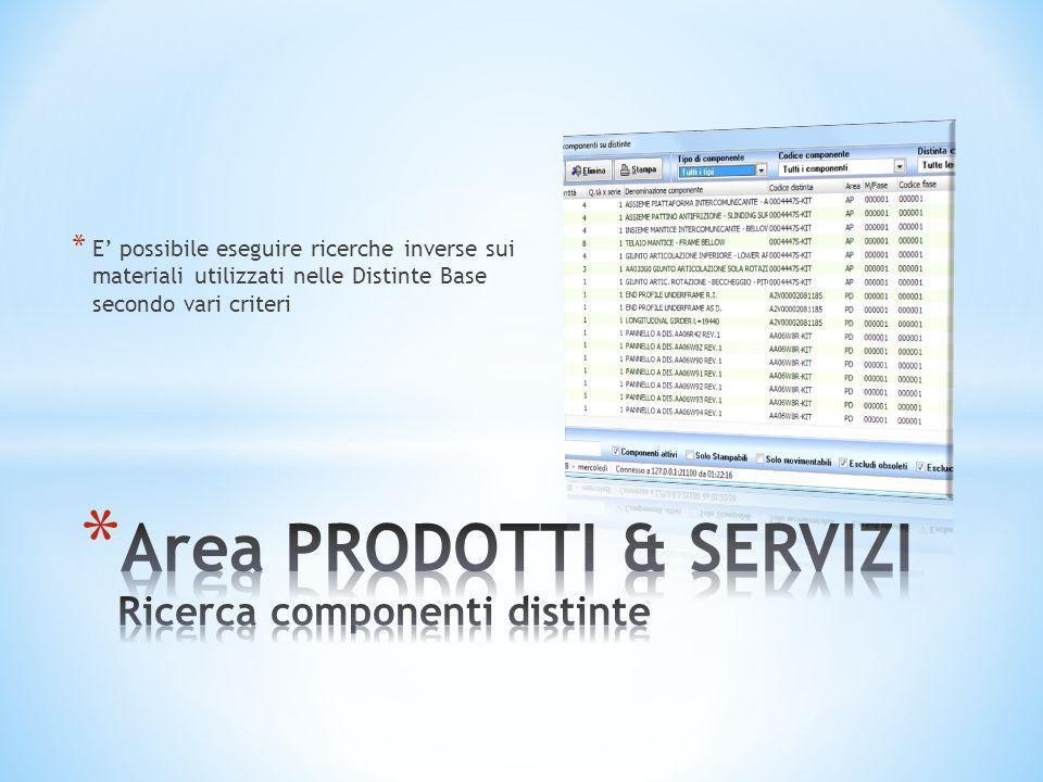 Area PRODOTTI & SERVIZI Ricerca componenti distinte