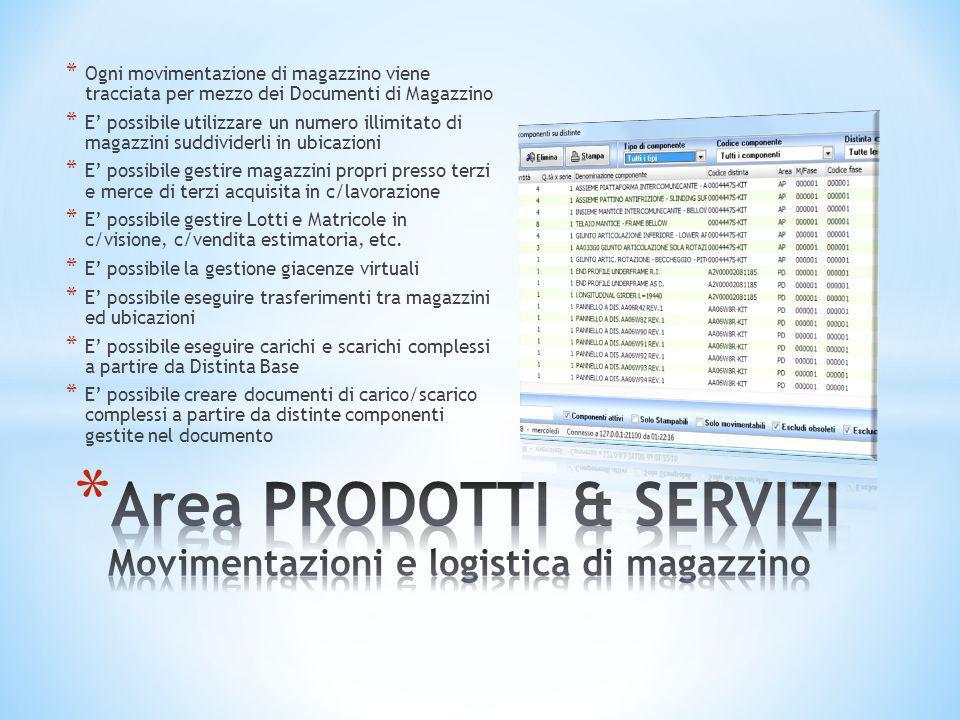 Area PRODOTTI & SERVIZI Movimentazioni e logistica di magazzino