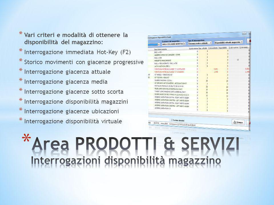 Area PRODOTTI & SERVIZI Interrogazioni disponibilità magazzino
