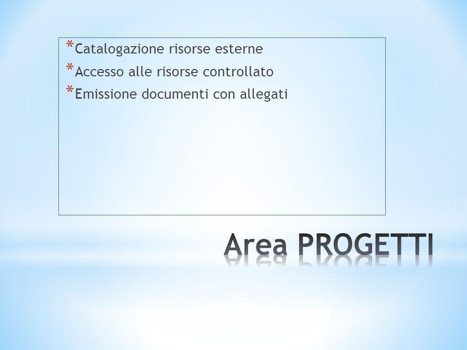Area PROGETTI Catalogazione risorse esterne