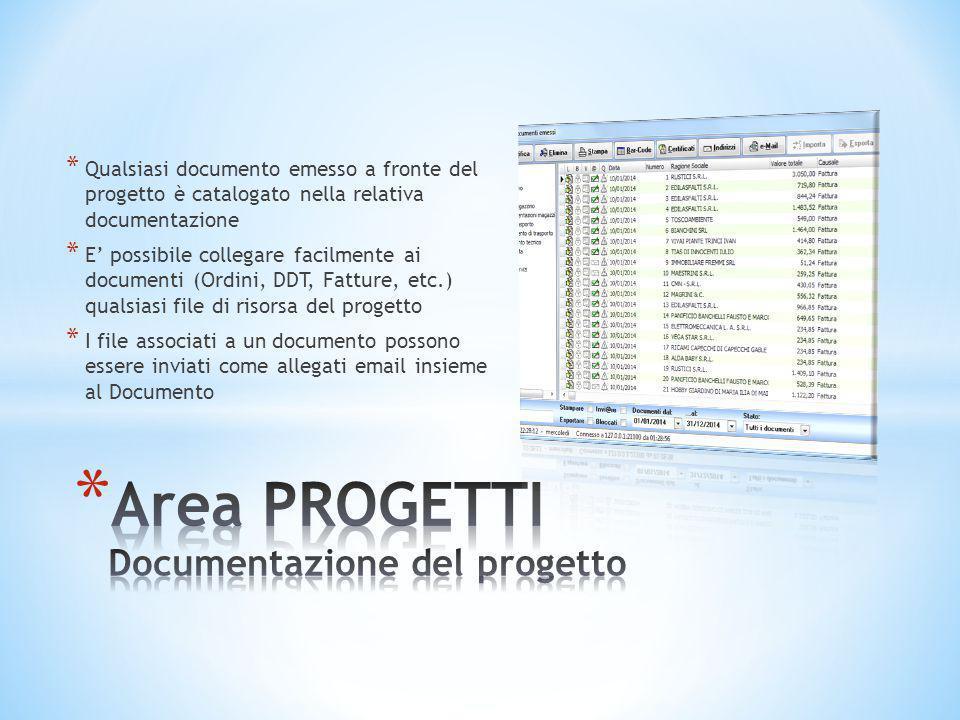 Area PROGETTI Documentazione del progetto