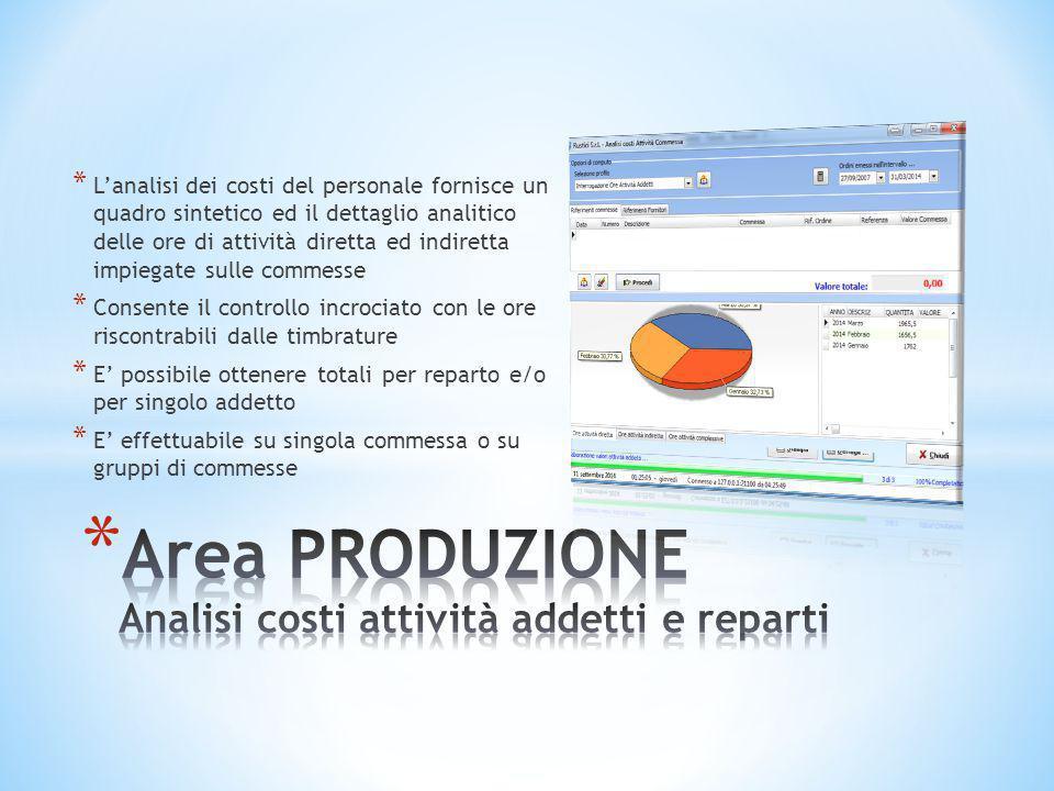 Area PRODUZIONE Analisi costi attività addetti e reparti