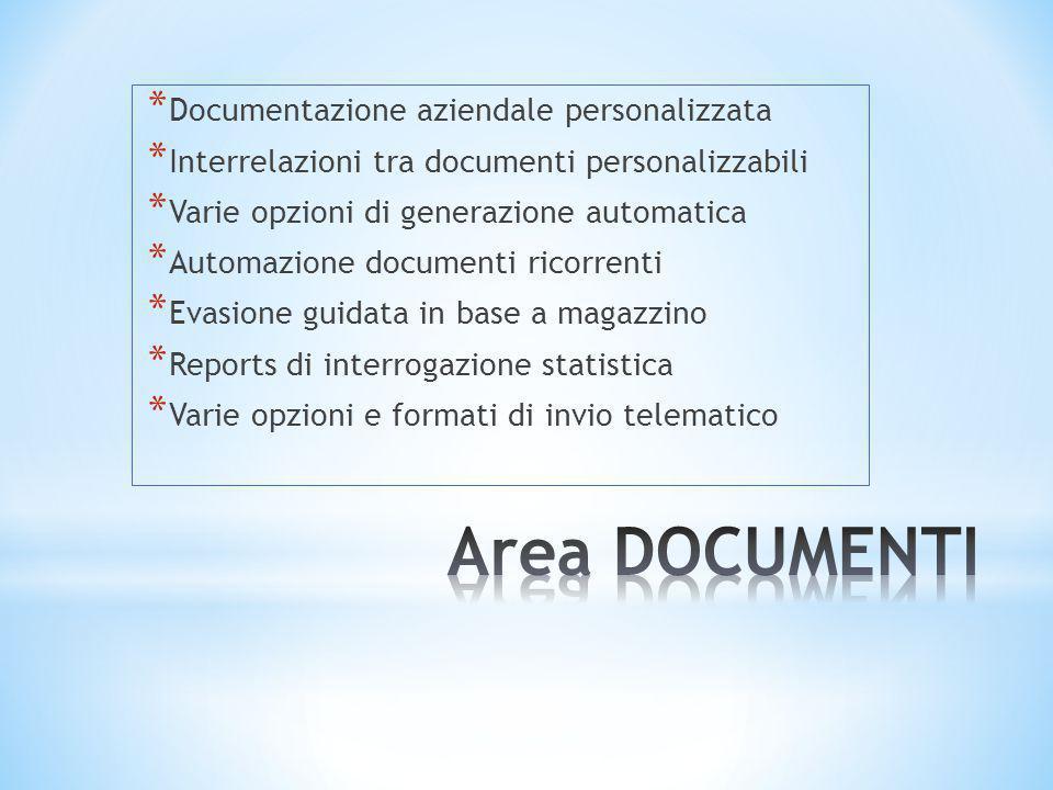 Area DOCUMENTI Documentazione aziendale personalizzata
