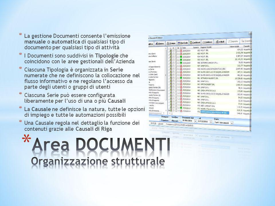 Area DOCUMENTI Organizzazione strutturale