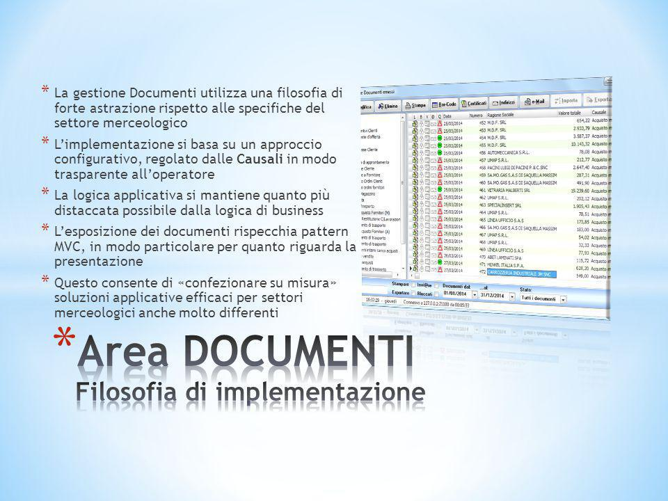 Area DOCUMENTI Filosofia di implementazione