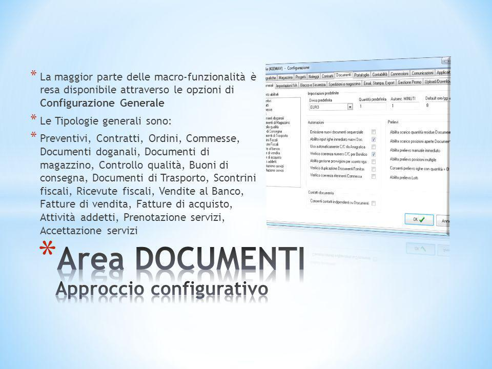 Area DOCUMENTI Approccio configurativo