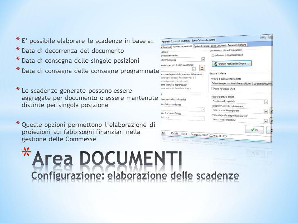 Area DOCUMENTI Configurazione: elaborazione delle scadenze
