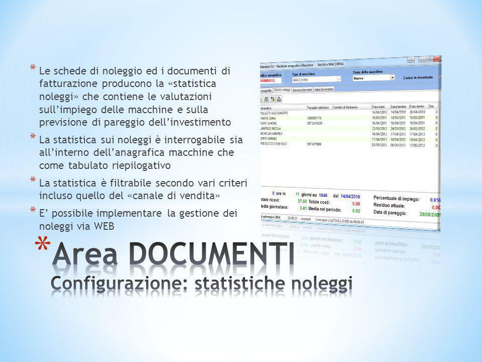 Area DOCUMENTI Configurazione: statistiche noleggi