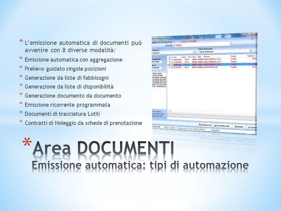 Area DOCUMENTI Emissione automatica: tipi di automazione